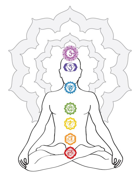 Thai massage Tucson energy work
